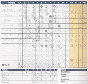 Scorecard-Royals